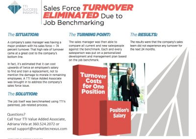 Sales Force Turnover Eliminated Due To Job Benchmarking