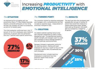 Increasing Productivity With Emotional Intelligence