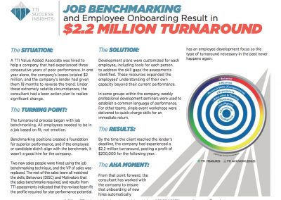 Job Benchmarking And Employee Onboarding Result In $2.2 Million Turnaround