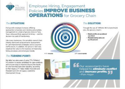 Grocery Chain Employee Hiring